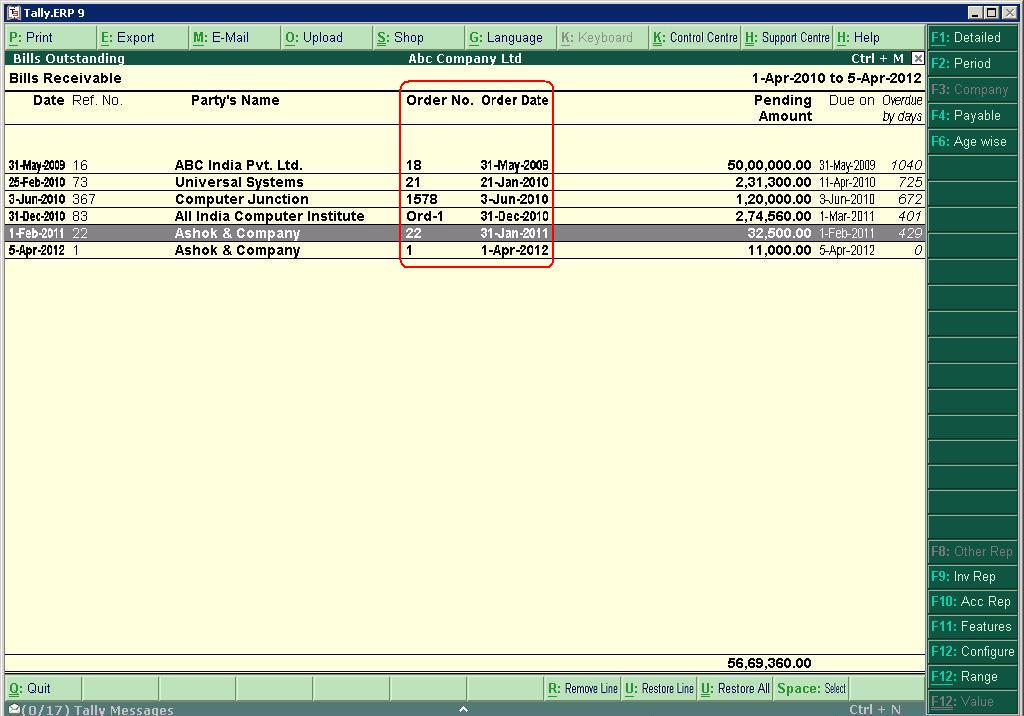 Tally Customization TallyERP 9 Sales Support Implementation – Bill Receivables